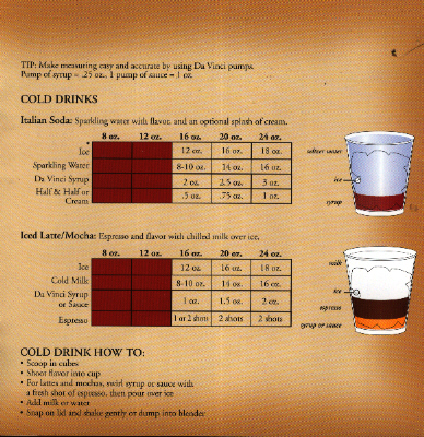cold drink chart